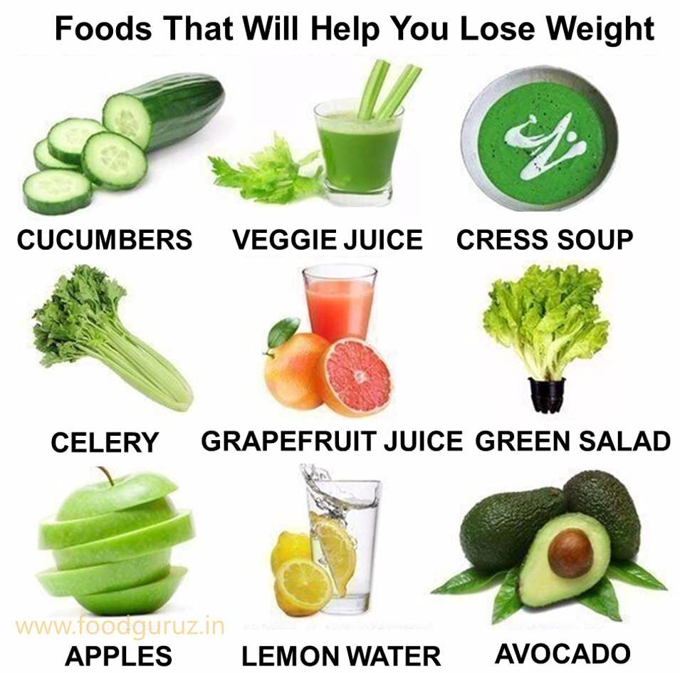 Food To Make You Lose Fat Fast