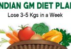 gm-diet-plan_foodguruz.in